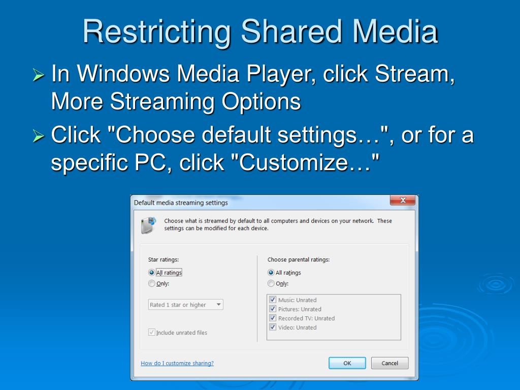 Restricting Shared Media