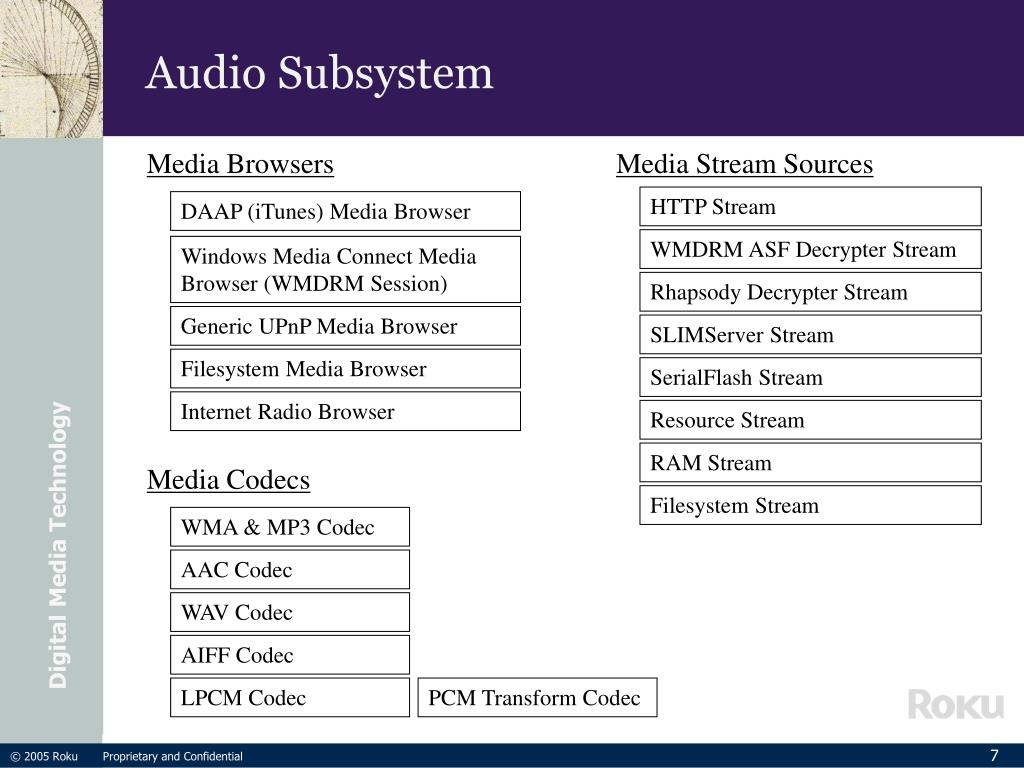 Audio Subsystem