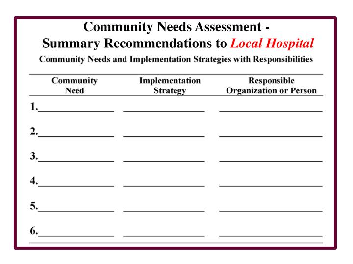 PPT Facilitated by FACILITATOR Community Needs Assessment – Community Needs Assessment Template