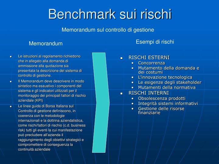 Le istruzioni al regolamento richiedono che in allegato alla domanda di ammissione alla quotazione sia presentata la descrizione del sistema di controllo di gestione.