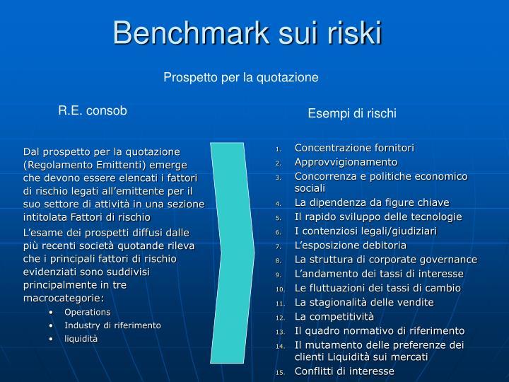 Dal prospetto per la quotazione (Regolamento Emittenti) emerge che devono essere elencati i fattori di rischio legati all'emittente per il suo settore di attività in una sezione intitolata Fattori di rischio