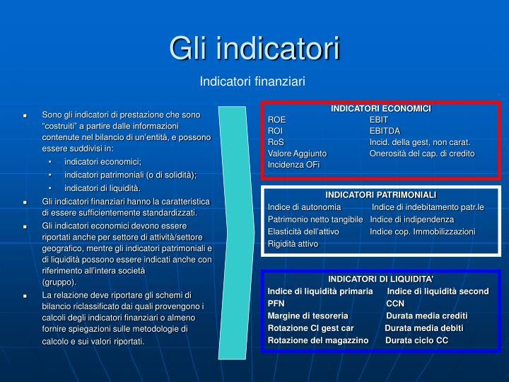 """Sono gli indicatori di prestazione che sono """"costruiti"""" a partire dalle informazioni contenute nel bilancio di un'entità, e possono essere suddivisi in:"""