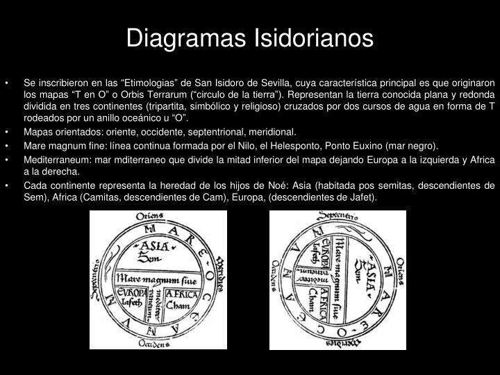 Diagramas Isidorianos