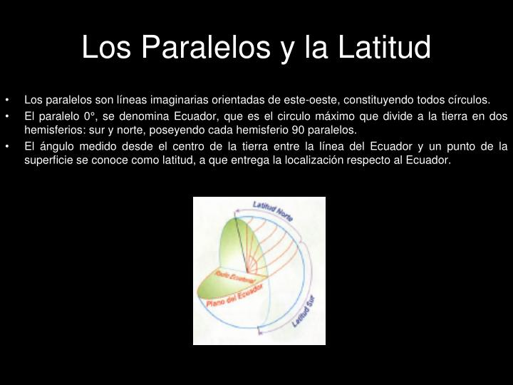 Los Paralelos y la Latitud