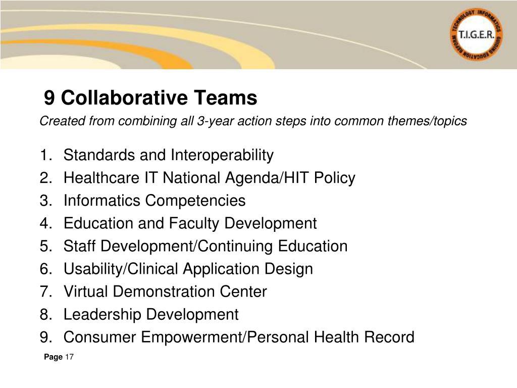 9 Collaborative Teams