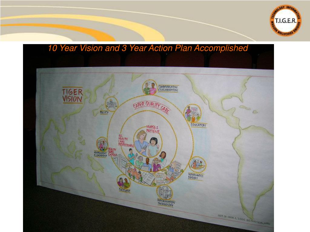 10 Year Vision and 3 Year Action Plan Accomplished
