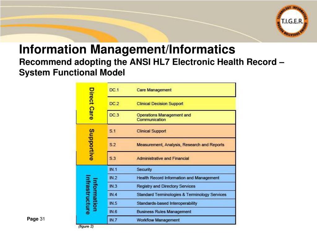 Information Management/Informatics