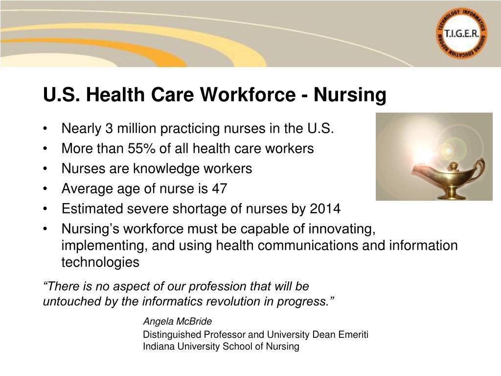 U.S. Health Care Workforce - Nursing
