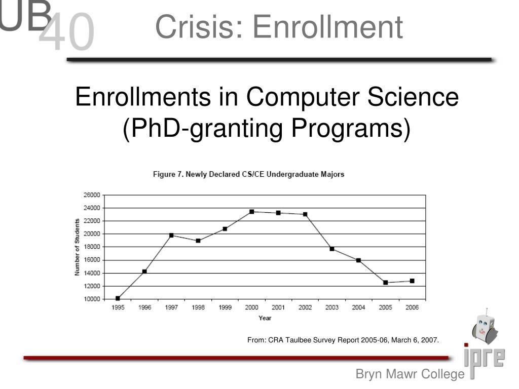 Crisis: Enrollment