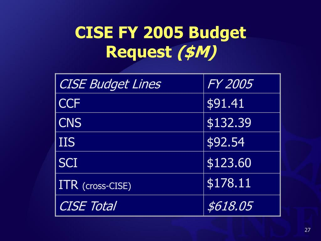 CISE FY 2005 Budget