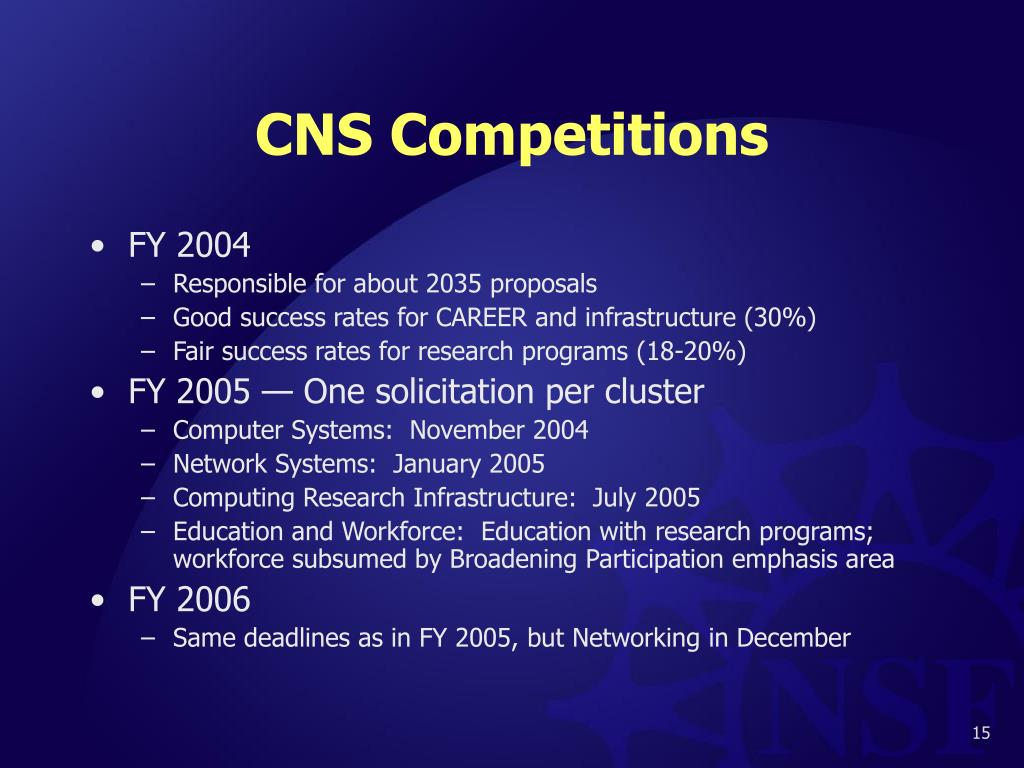 CNS Competitions