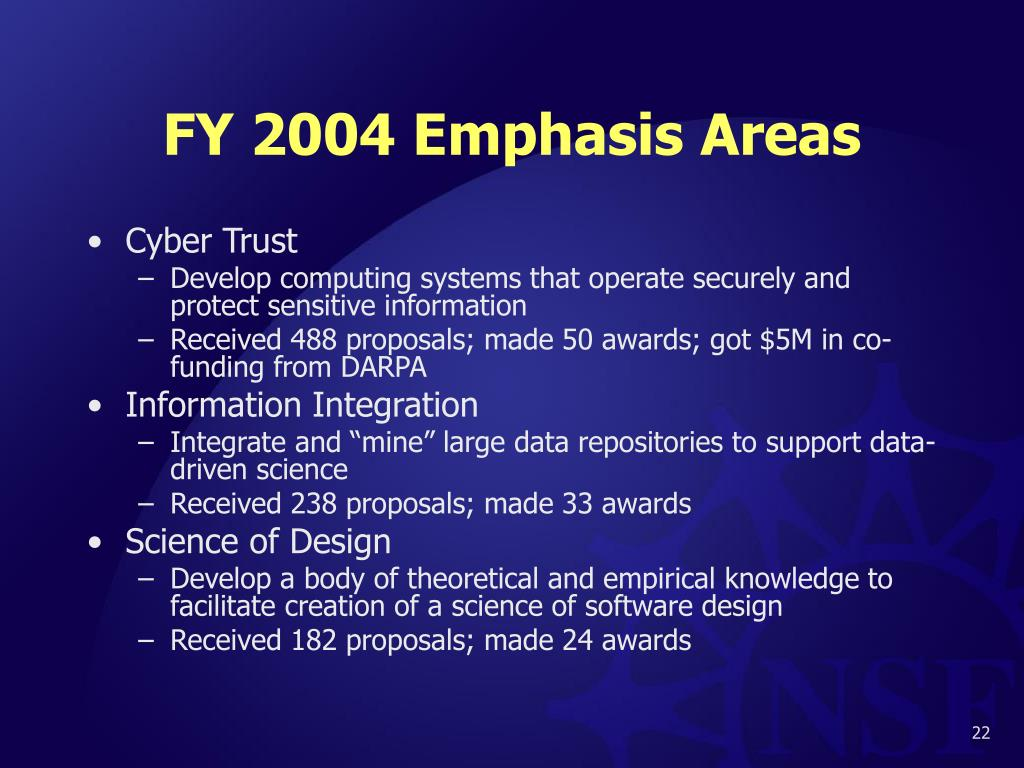 FY 2004 Emphasis Areas