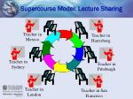 supercourse model lecture sharing