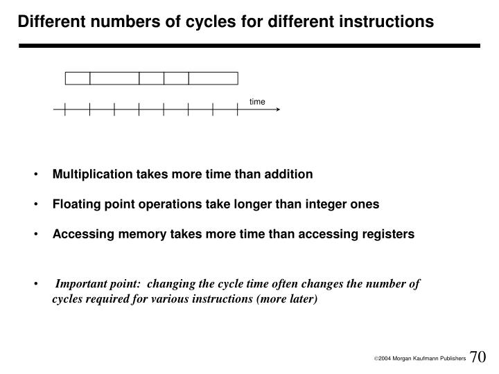 Different numbers of cycles for different instructions