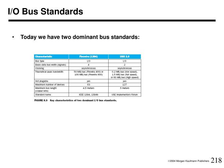 I/O Bus Standards