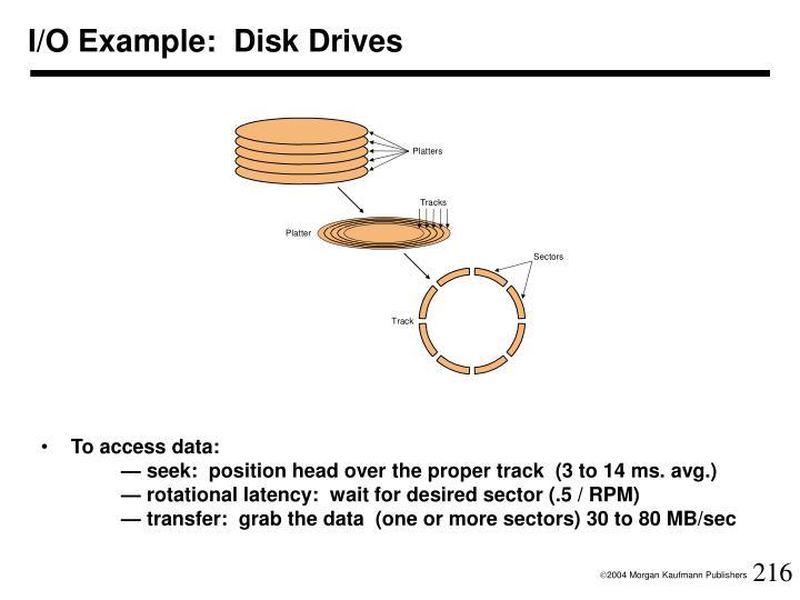 I/O Example:  Disk Drives