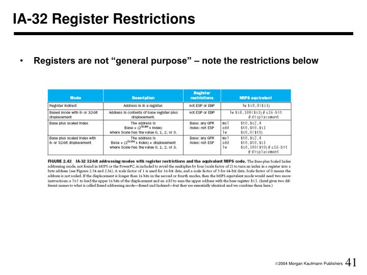 IA-32 Register Restrictions