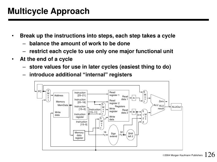 Multicycle Approach