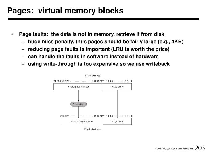 Pages:  virtual memory blocks