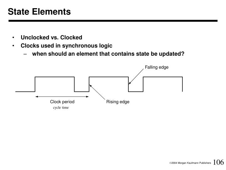 State Elements