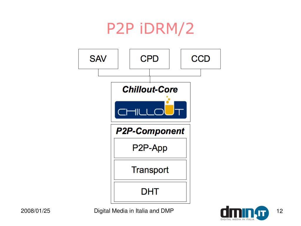 P2P iDRM/2