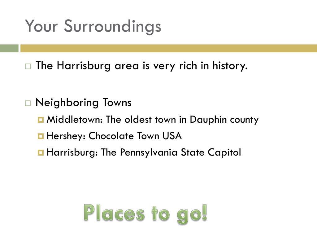 Your Surroundings