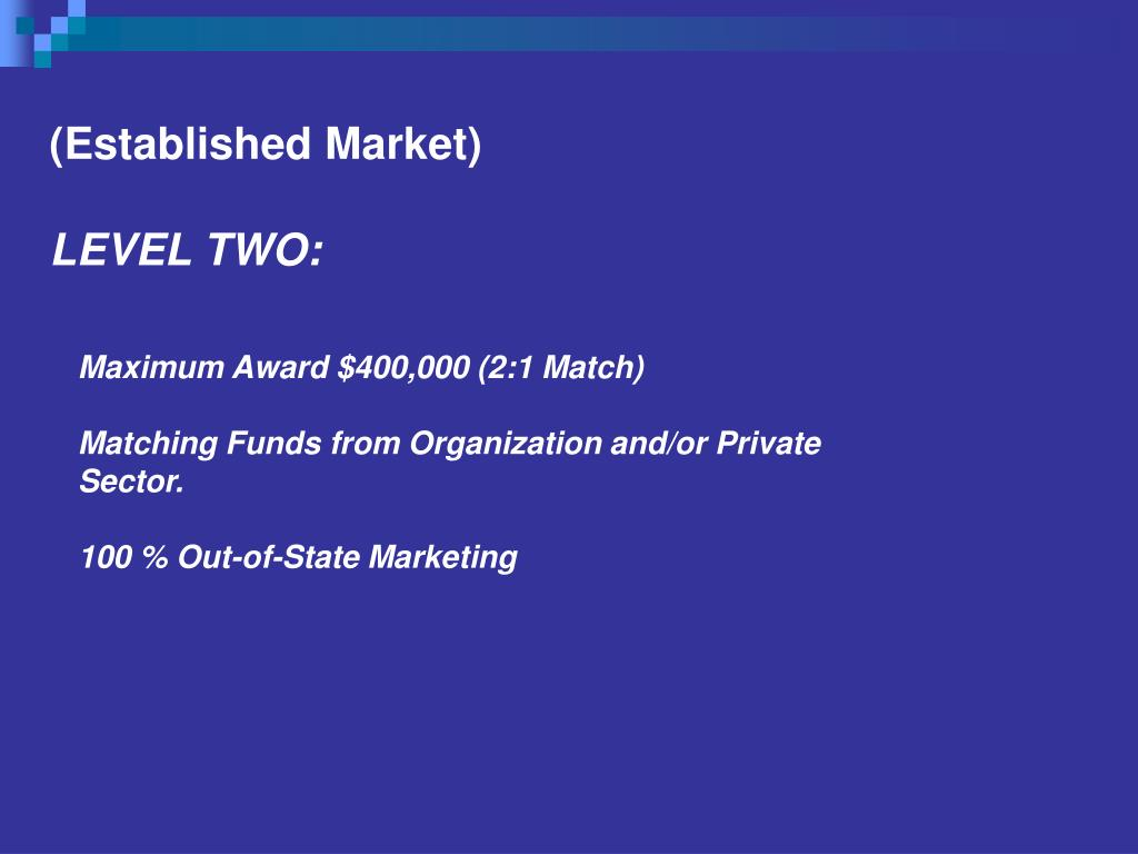 (Established Market)
