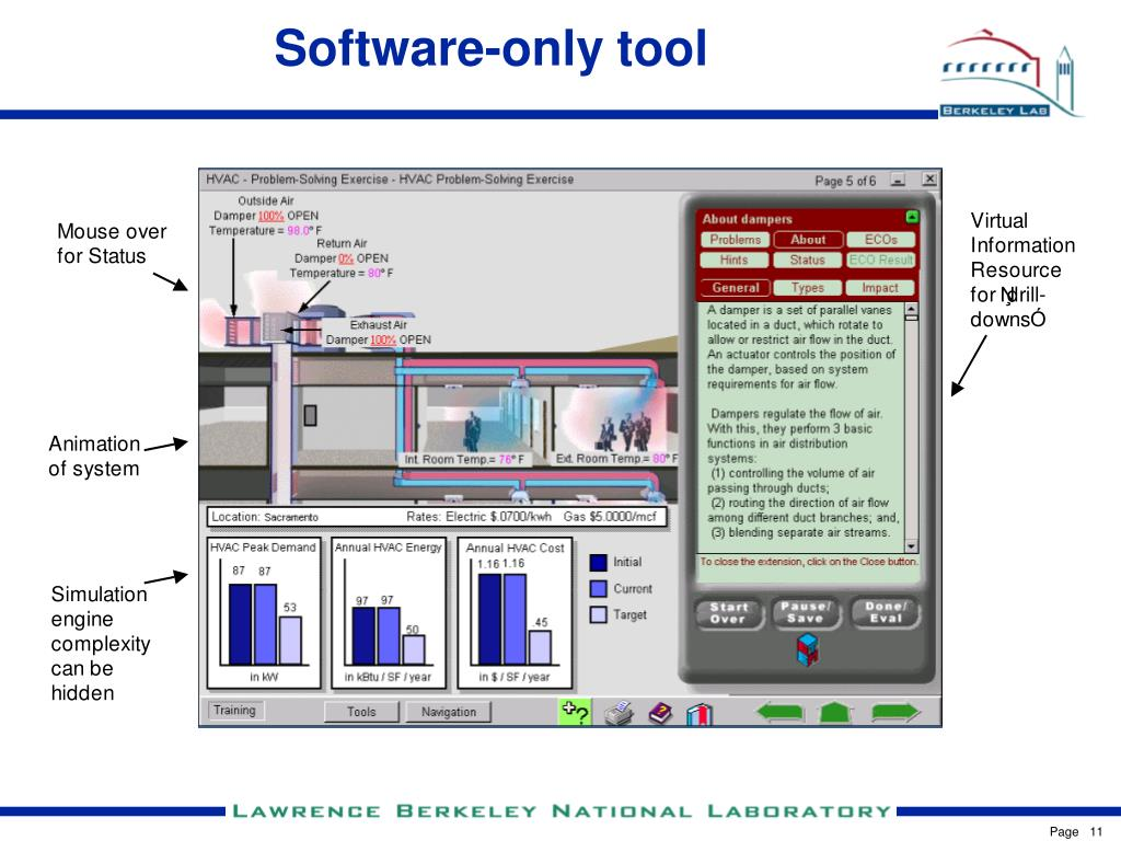 Software-only tool