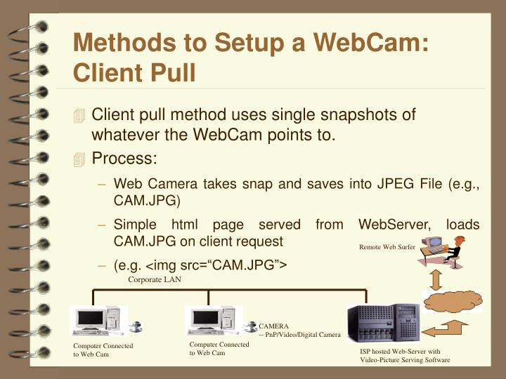 Methods to Setup a WebCam: Client Pull