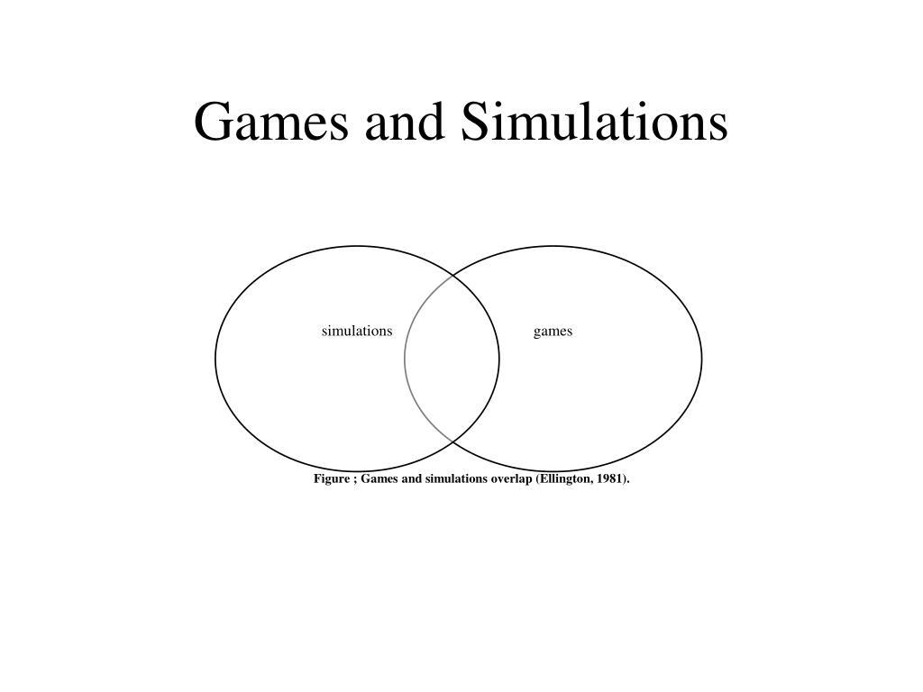 Figure ; Games and simulations overlap (Ellington, 1981).