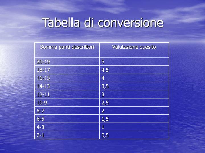 Tabella di conversione