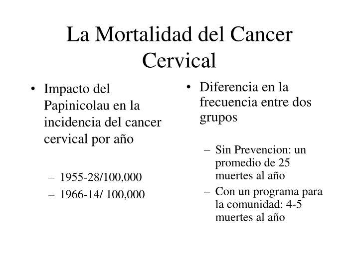 Impacto del Papinicolau en la incidencia del cancer cervical por año