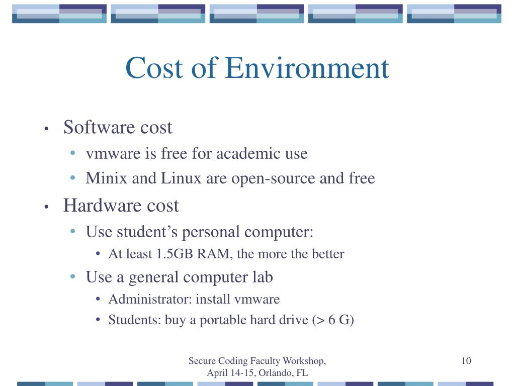 Cost of Environment