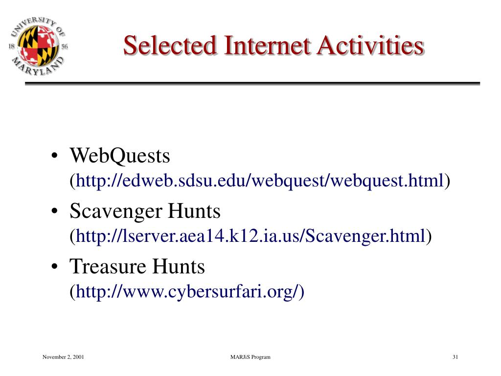 Selected Internet Activities