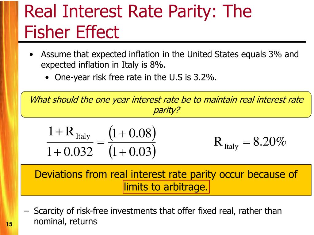Scarcity of risk-free investments that offer fixed real, rather than nominal, returns