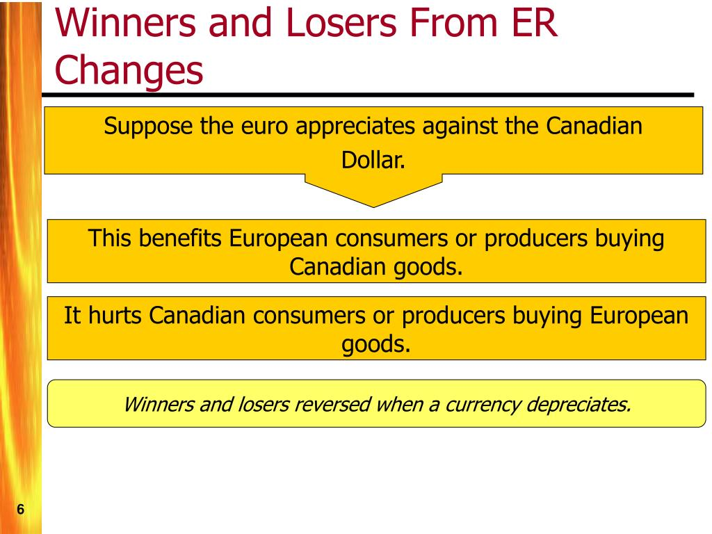 Winners and Losers From ER Changes