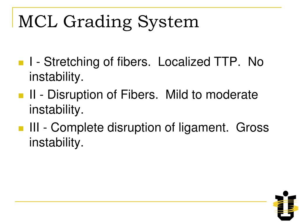 MCL Grading System