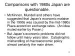 comparisons with 1980s japan are questionable