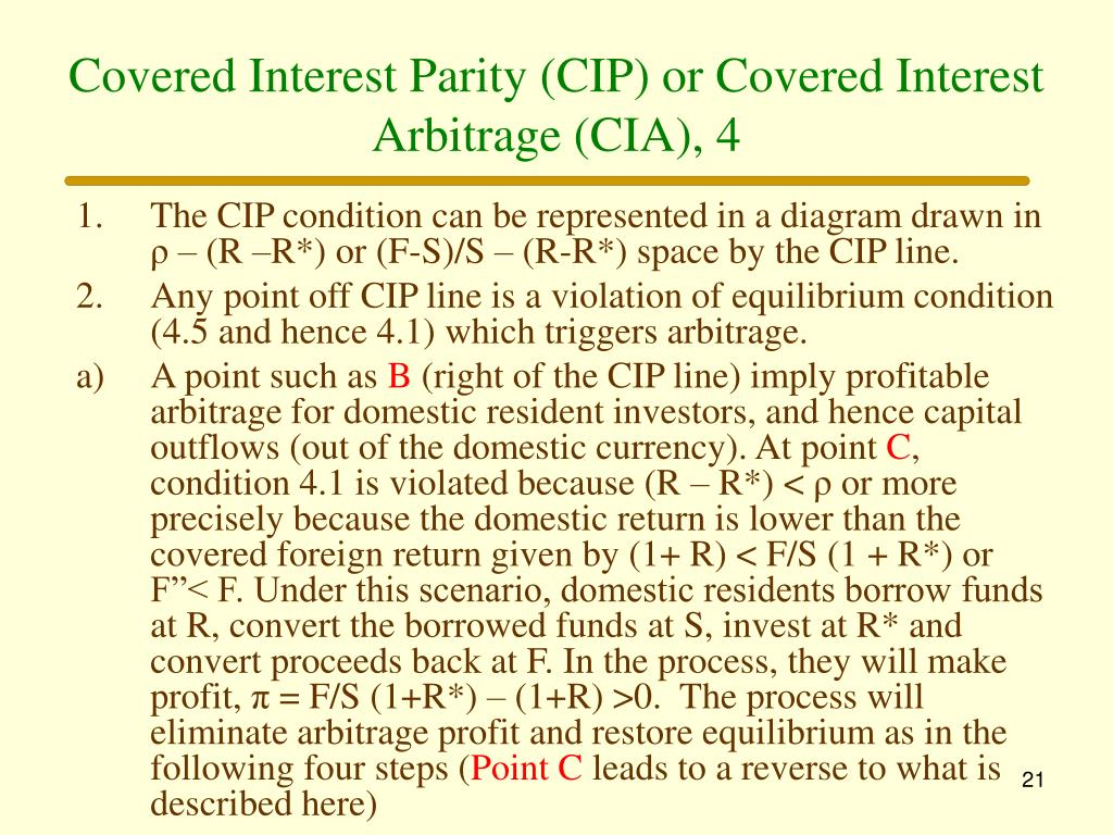 Covered Interest Parity (CIP) or Covered Interest Arbitrage (CIA), 4