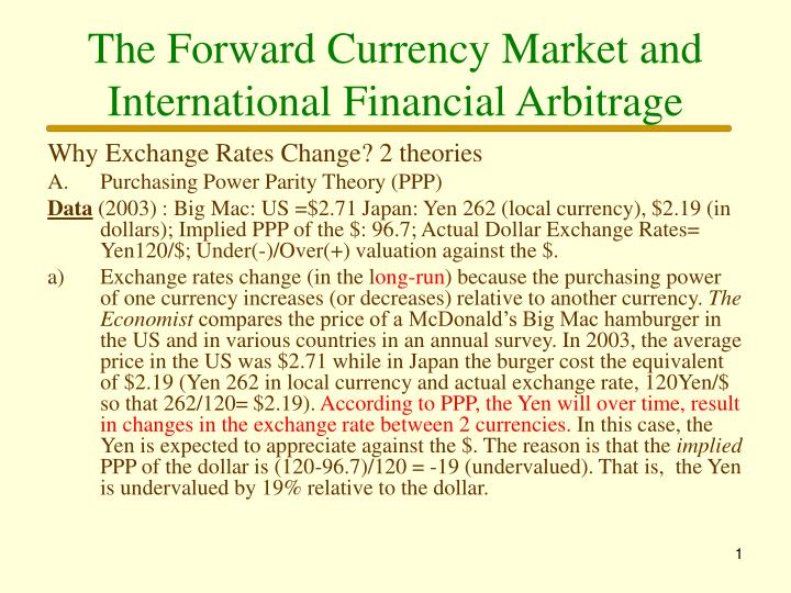 The forward currency market and international financial arbitrage