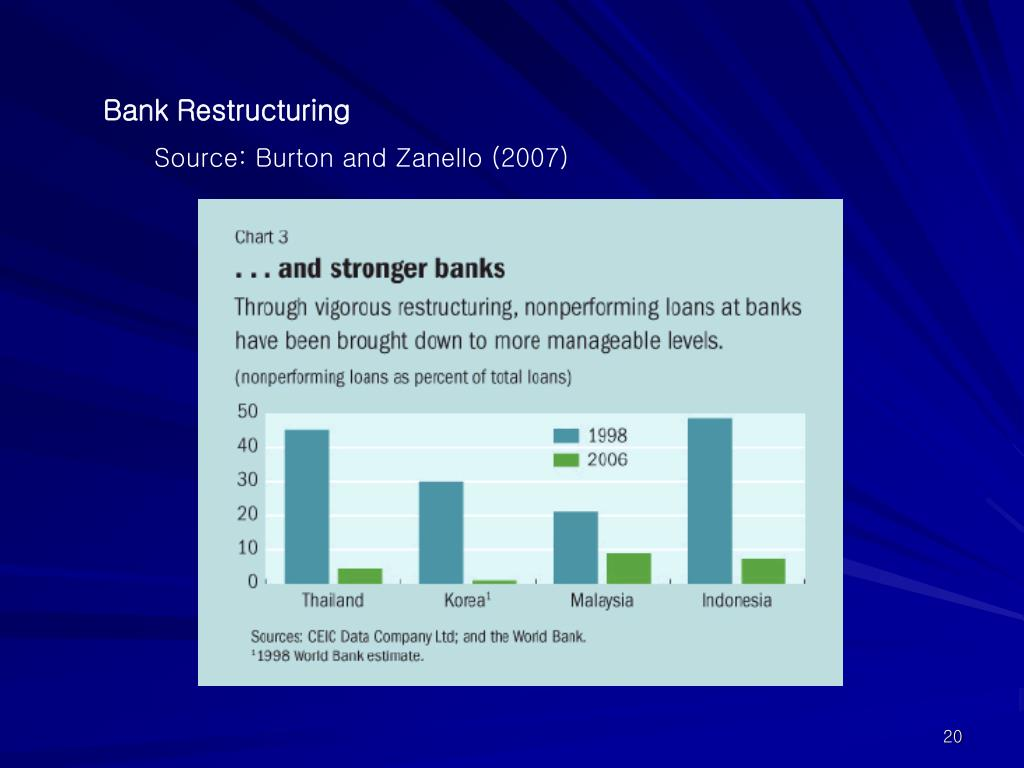 Bank Restructuring