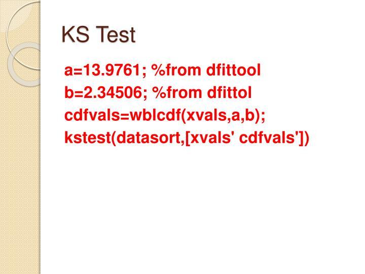 KS Test