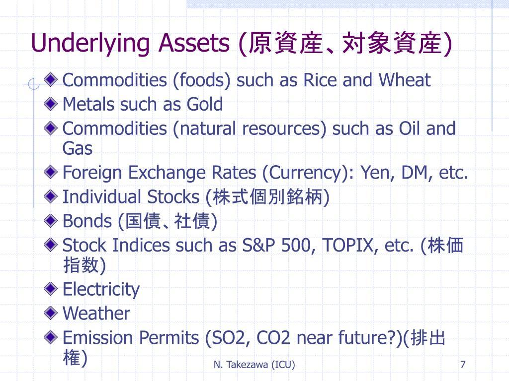 Underlying Assets (