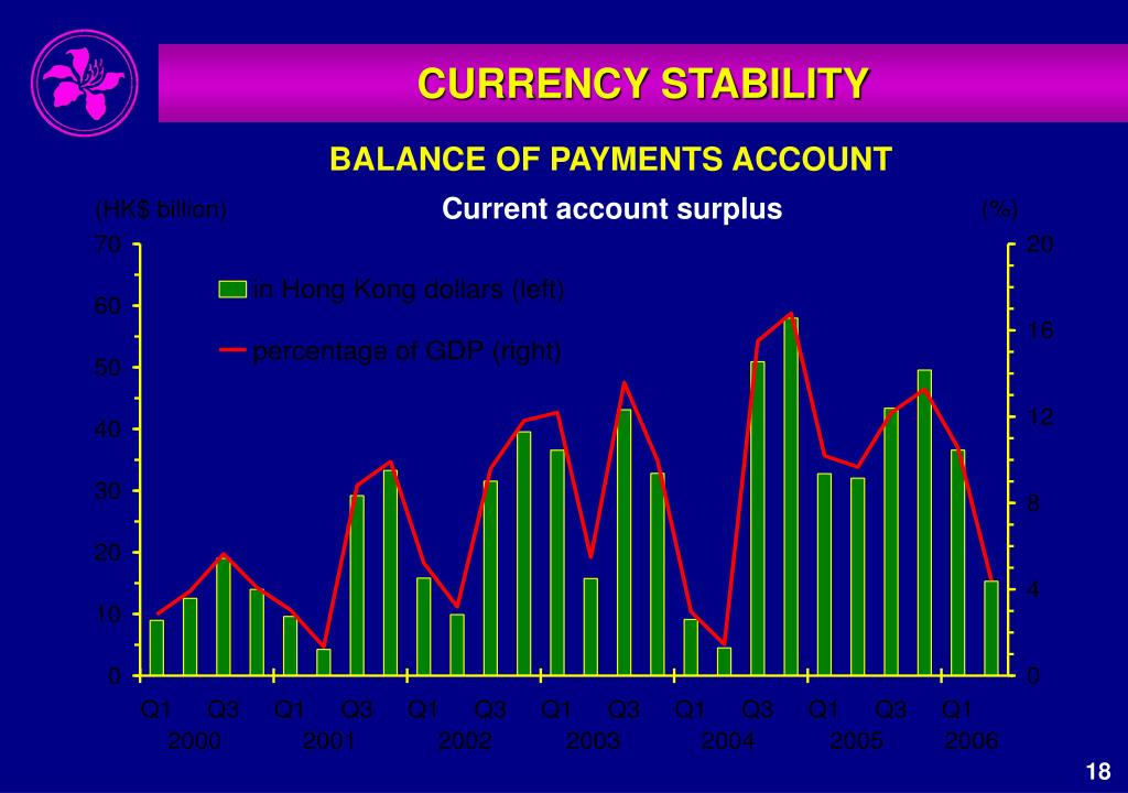 BALANCE OF PAYMENTS ACCOUNT