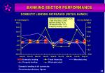 banking sector performance24