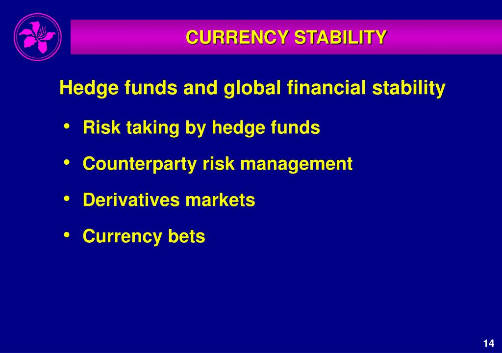 Risk taking by hedge funds