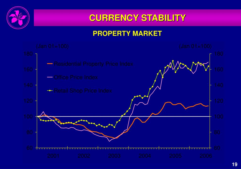 CURRENCY STABILITY  (III)