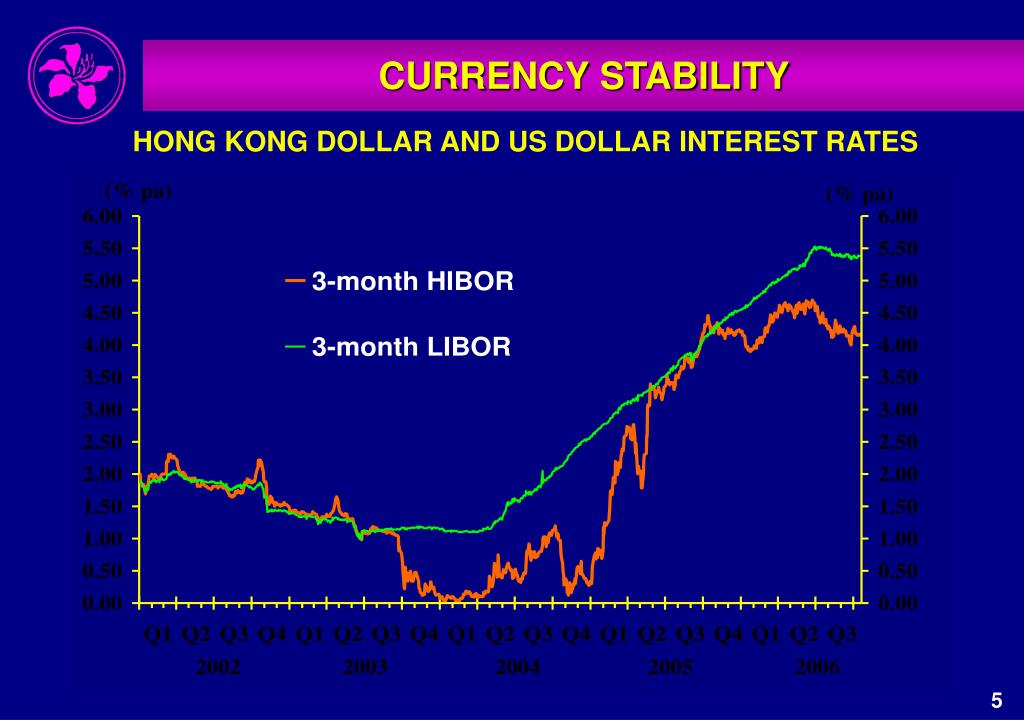 CURRENCY STABILITY  (I)