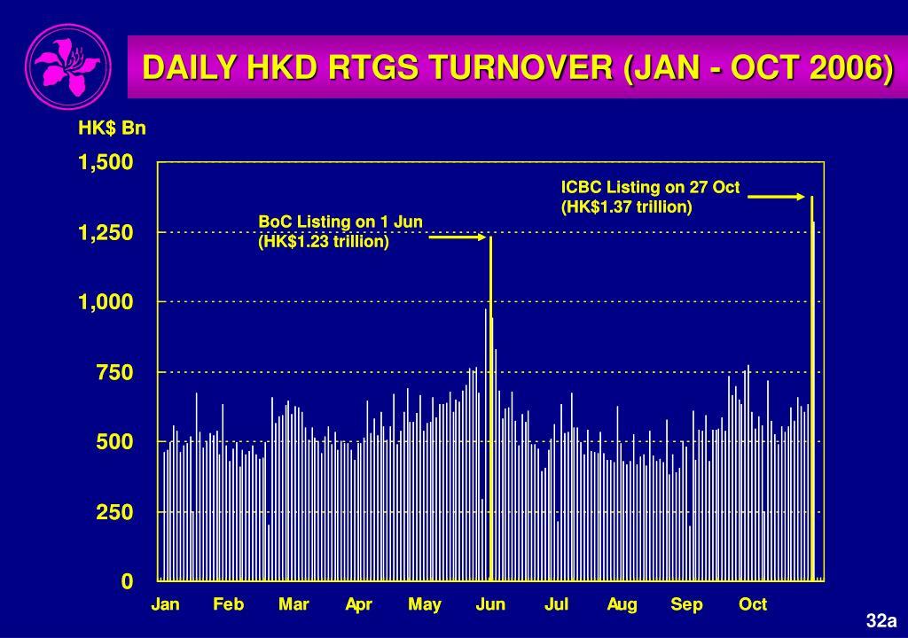 DAILY HKD RTGS TURNOVER (JAN - OCT 2006)