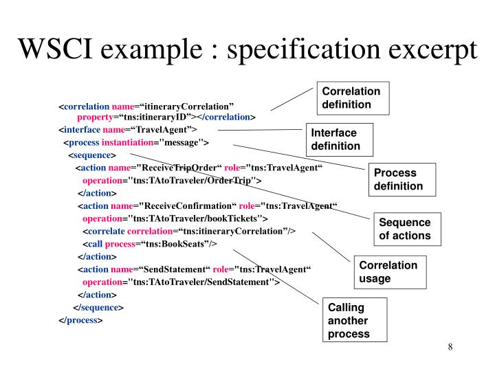 WSCI example : specification excerpt